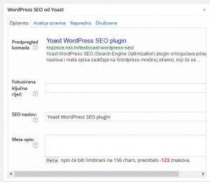 Yoast WordPress SEO okvir za uređivanje